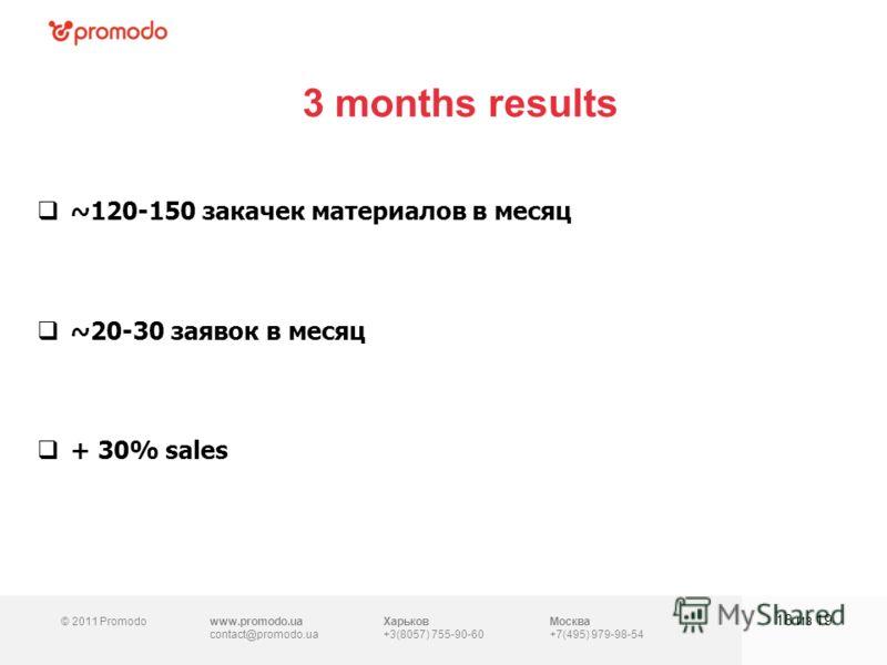 © 2011 Promodowww.promodo.ua contact@promodo.ua Харьков +3(8057) 755-90-60 Москва +7(495) 979-98-54 3 months results 18 из 19 ~120-150 закачек материалов в месяц ~20-30 заявок в месяц + 30% sales