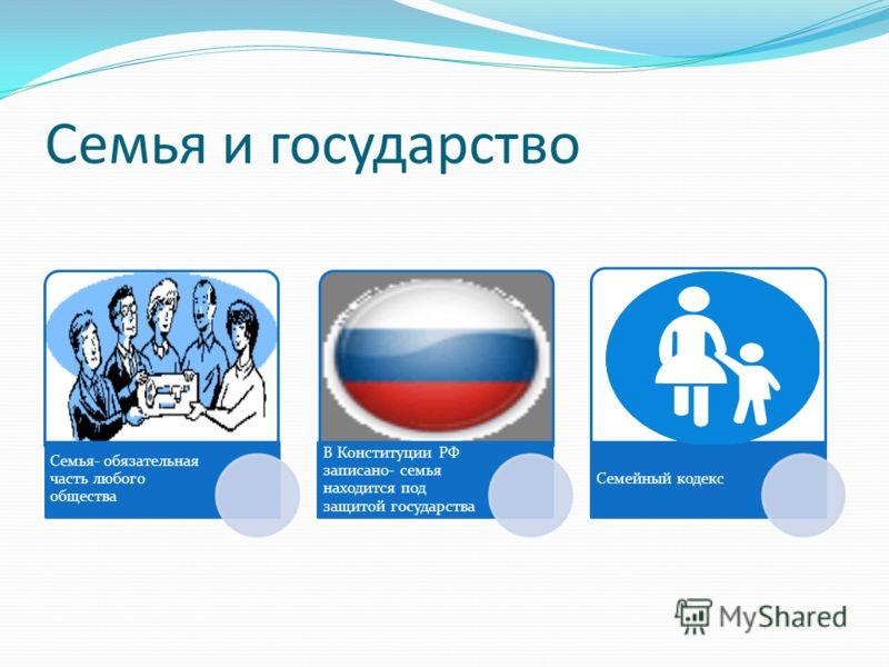 Семья и государство Семья- обязательная часть любого общества В Конституции РФ записано- семья находится под защитой государства Семейный кодекс