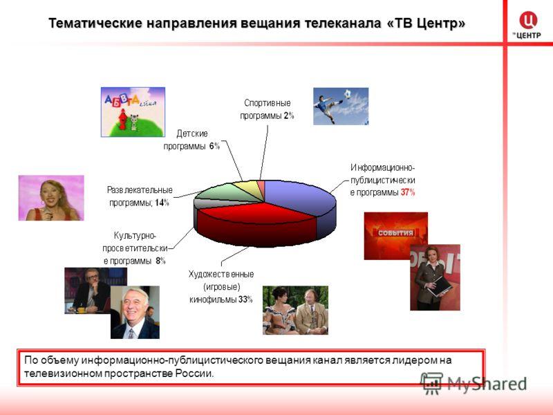 Тематические направления вещания телеканала «ТВ Центр» По объему информационно-публицистического вещания канал является лидером на телевизионном пространстве России.
