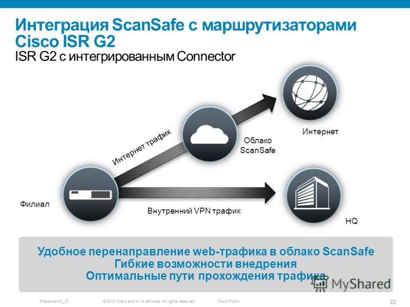 © 2010 Cisco and/or its affiliates. All rights reserved. Presentation_ID 22 Cisco Public Внутренний VPN трафик Интернет трафик Удобное перенаправление web-трафика в облако ScanSafe Гибкие возможности внедрения Оптимальные пути прохождения трафика Инт