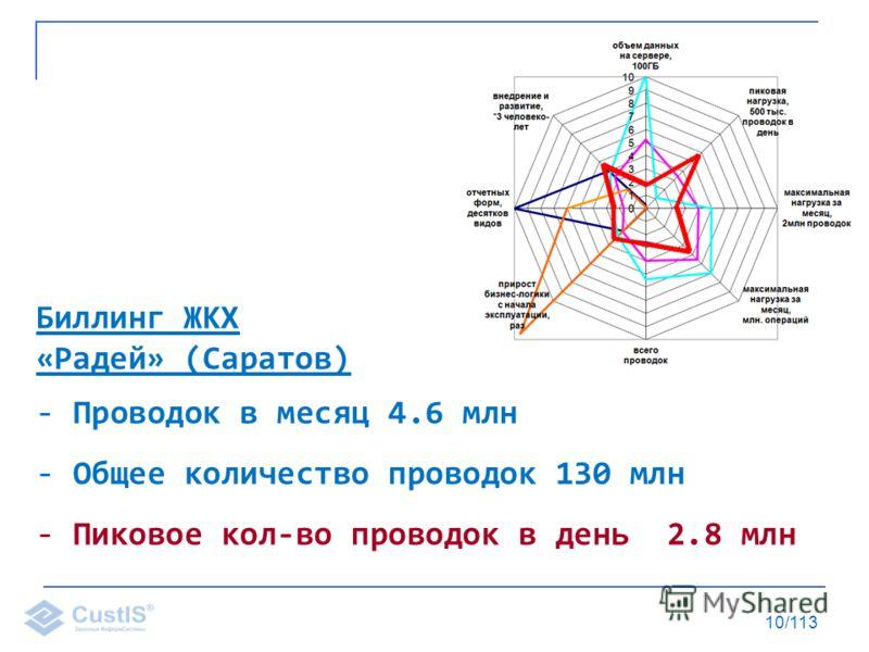 10/113 Биллинг ЖКХ «Радей» (Саратов) - Проводок в месяц 4.6 млн - Общее количество проводок 130 млн - Пиковое кол-во проводок в день 2.8 млн