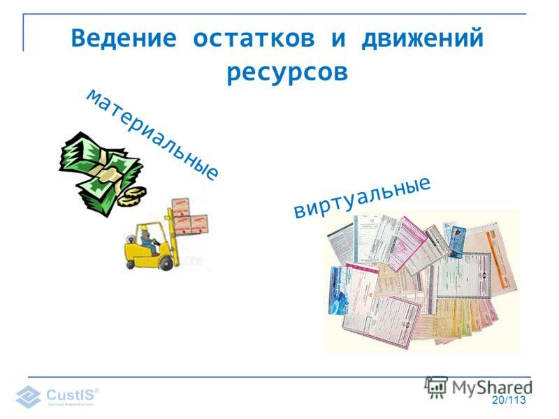 20/113 Ведение остатков и движений ресурсов материальные виртуальные