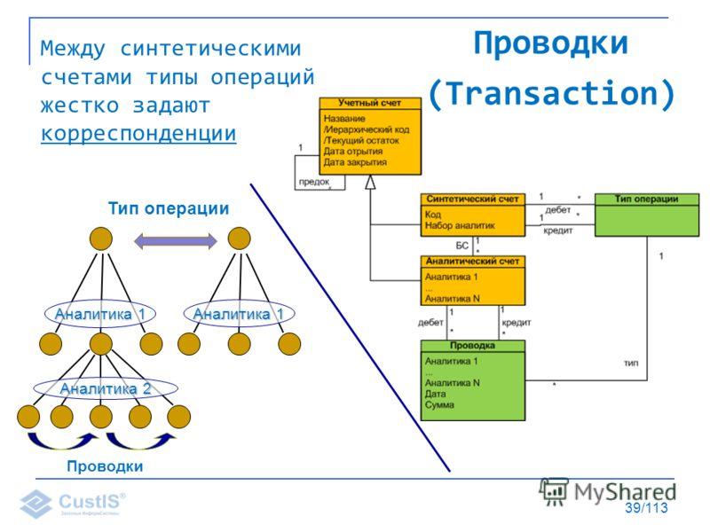 39/113 Проводки (Transaction) Между синтетическими счетами типы операций жестко задают корреспонденции Аналитика 1 Аналитика 2 Аналитика 1 Проводки Тип операции