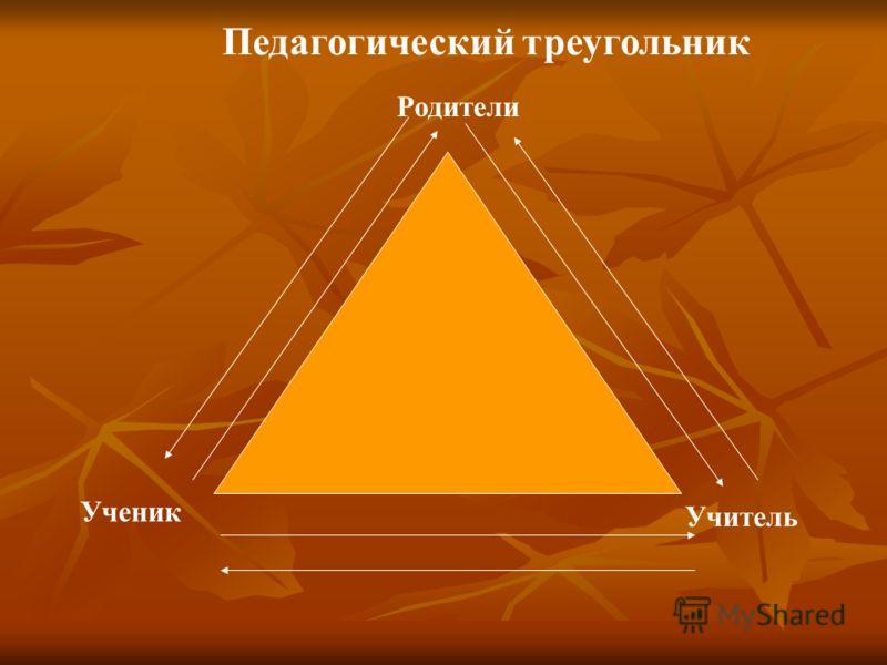 Ученик Учитель Родители Педагогический треугольник