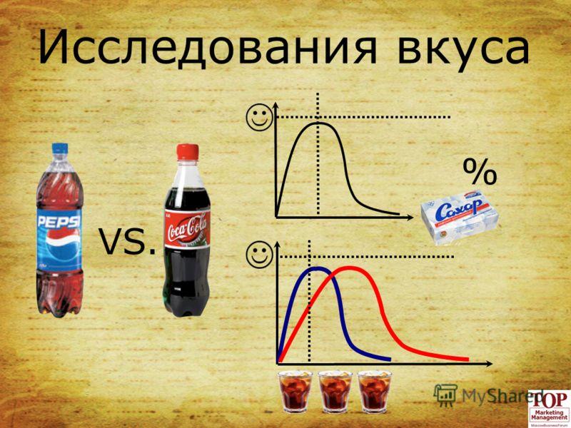 Исследования вкуса VS. %