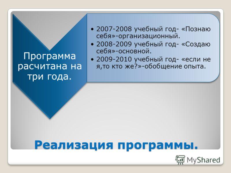 Реализация программы. Программа расчитана на три года. 2007-2008 учебный год- «Познаю себя»-организационный. 2008-2009 учебный год- «Создаю себя»-основной. 2009-2010 учебный год- «если не я,то кто же?»-обобщение опыта.