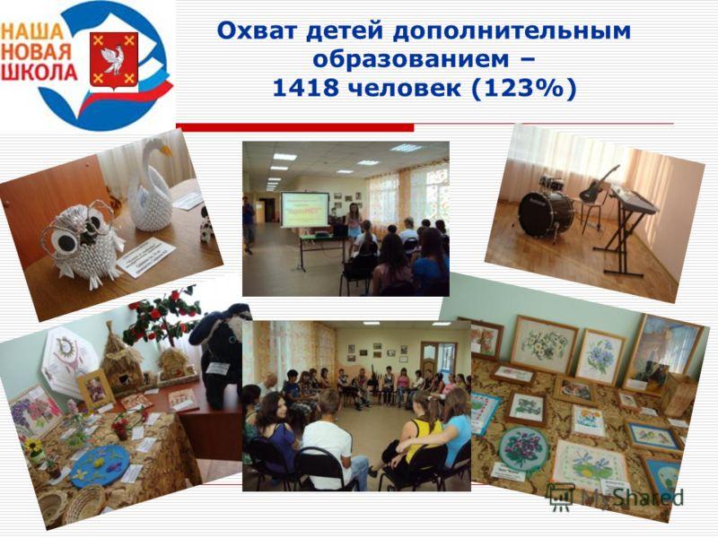 16 Охват детей дополнительным образованием – 1418 человек (123%)
