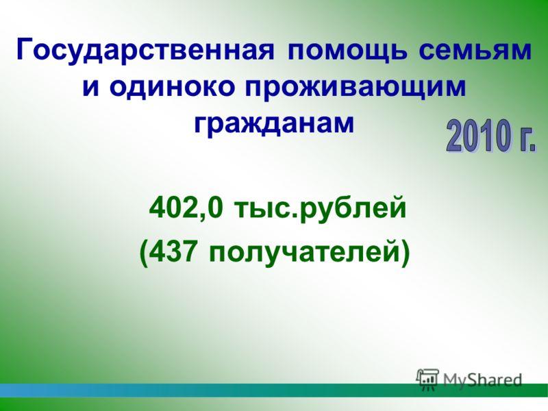 Государственная помощь семьям и одиноко проживающим гражданам 402,0 тыс.рублей (437 получателей)