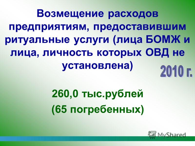 Возмещение расходов предприятиям, предоставившим ритуальные услуги (лица БОМЖ и лица, личность которых ОВД не установлена) 260,0 тыс.рублей (65 погребенных)
