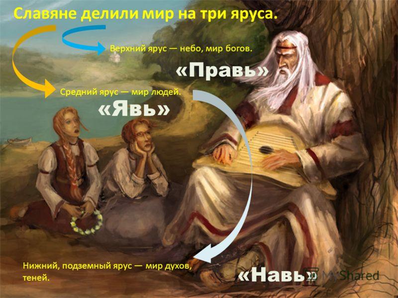 Славяне делили мир на три яруса. Верхний ярус небо, мир богов. Средний ярус мир людей. Нижний, подземный ярус мир духов, теней. «Навь» «Явь» «Правь»