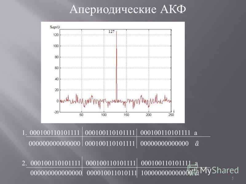 Апериодические АКФ 5