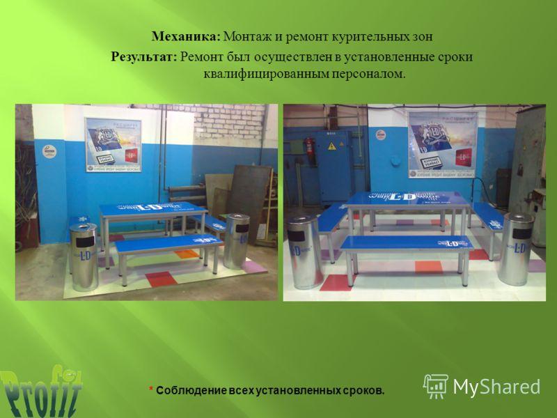 Механика : Монтаж и ремонт курительных зон Результат : Ремонт был осуществлен в установленные сроки квалифицированным персоналом. * Соблюдение всех установленных сроков.