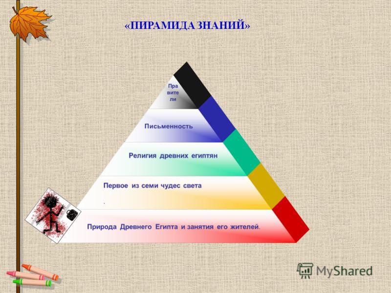 Проекты учащихся «Графики улыбаются» «Корона» Ковина И. - ученица 8А кл. «Кошка» Ишмуратова А. - ученица 8А кл.