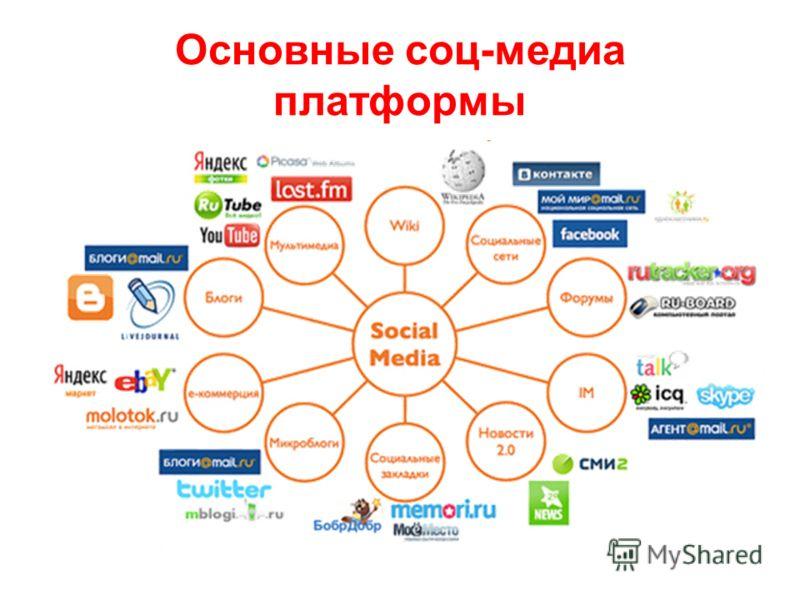 Основные соц-медиа платформы