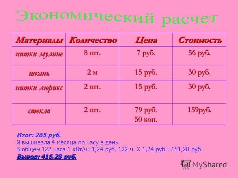 МатериалыКоличествоЦенаСтоимость нитки мулине 8 шт. 7 руб. 56 руб. ткань 2 м 15 руб. 30 руб. нитки люрикс 2 шт. 15 руб. 30 руб. стекло 2 шт. 79 руб. 50 коп. 159руб. Итог: 265 руб. Я вышивала 4 месяца по часу в день. В общем 122 часа 1 кВт/ч=1,24 руб.