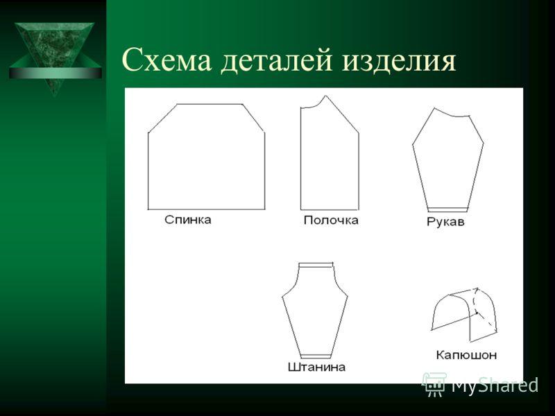 Схема деталей изделия