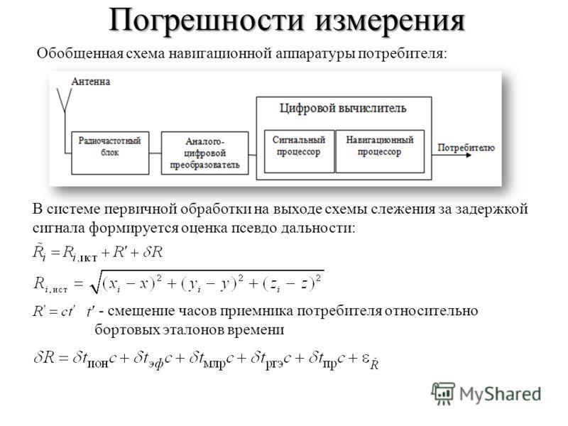 измерения Обобщенная схема