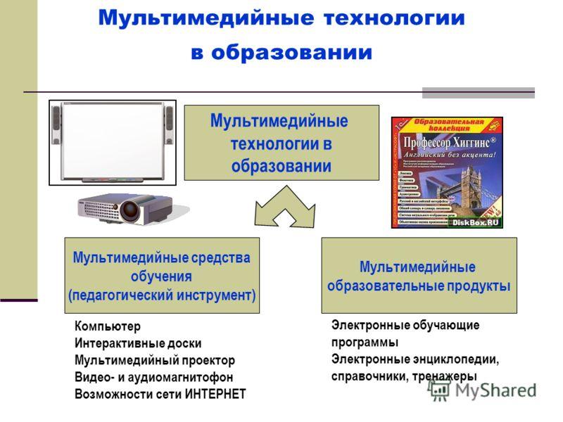 Мультимедийные технологии в образовании Мультимедийные средства обучения (педагогический инструмент) Мультимедийные образовательные продукты Компьютер Интерактивные доски Мультимедийный проектор Видео- и аудиомагнитофон Возможности сети ИНТЕРНЕТ Элек