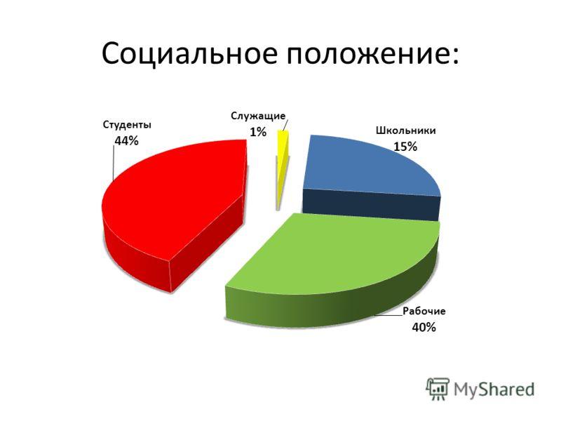 Социальное положение: