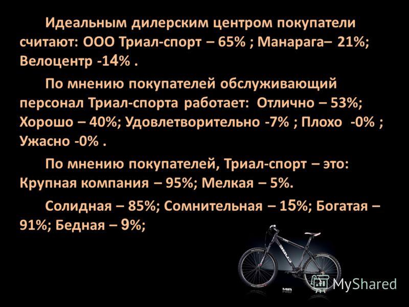 Идеальным дилерским центром покупатели считают: ООО Триал-спорт – 65% ; Манарага– 21%; Велоцентр -1 4 %. По мнению покупателей обслуживающий персонал Триал-спорта работает: Отлично – 53%; Хорошо – 40%; Удовлетворительно -7% ; Плохо -0% ; Ужасно -0%.