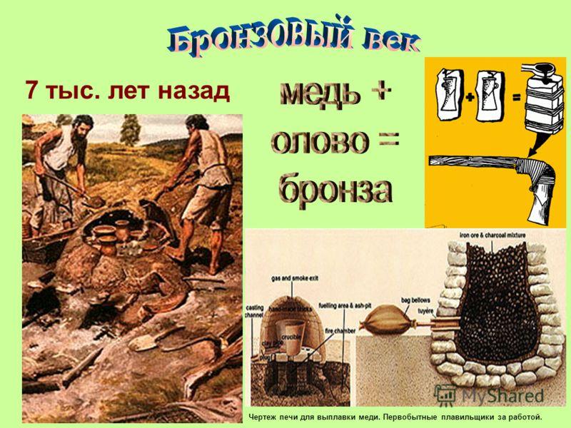 Чертеж печи для выплавки меди. Первобытные плавильщики за работой. 7 тыс. лет назад