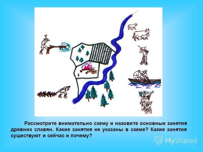 Рассмотрите внимательно схему и назовите основные занятия древних славян. Какие занятия не указаны в схеме? Какие занятия существуют и сейчас и почему?