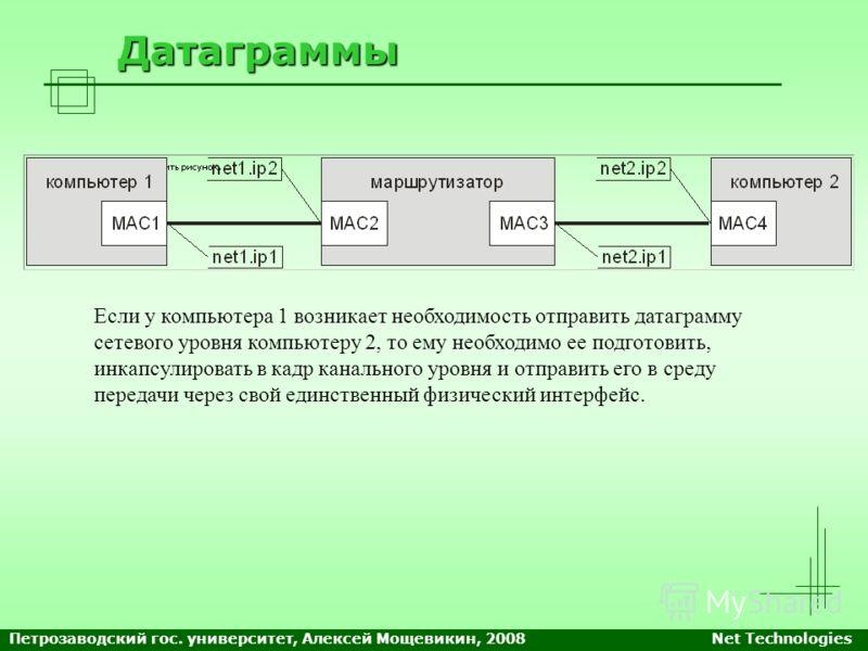 Датаграммы Если у компьютера 1 возникает необходимость отправить датаграмму сетевого уровня компьютеру 2, то ему необходимо ее подготовить, инкапсулировать в кадр канального уровня и отправить его в среду передачи через свой единственный физический и