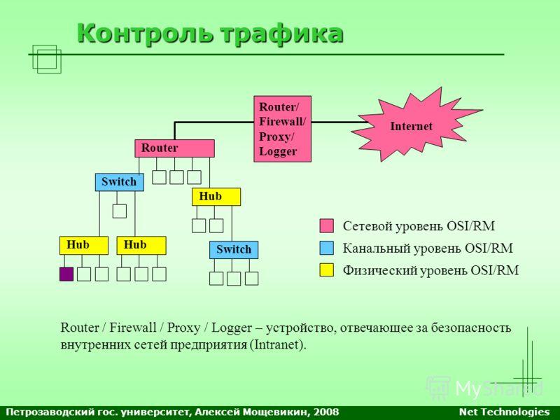 Контроль трафика Router / Firewall / Proxy / Logger – устройство, отвечающее за безопасность внутренних сетей предприятия (Intranet). Hub Switch Router Hub Switch Router/ Firewall/ Proxy/ Logger Internet Сетевой уровень OSI/RM Канальный уровень OSI/R