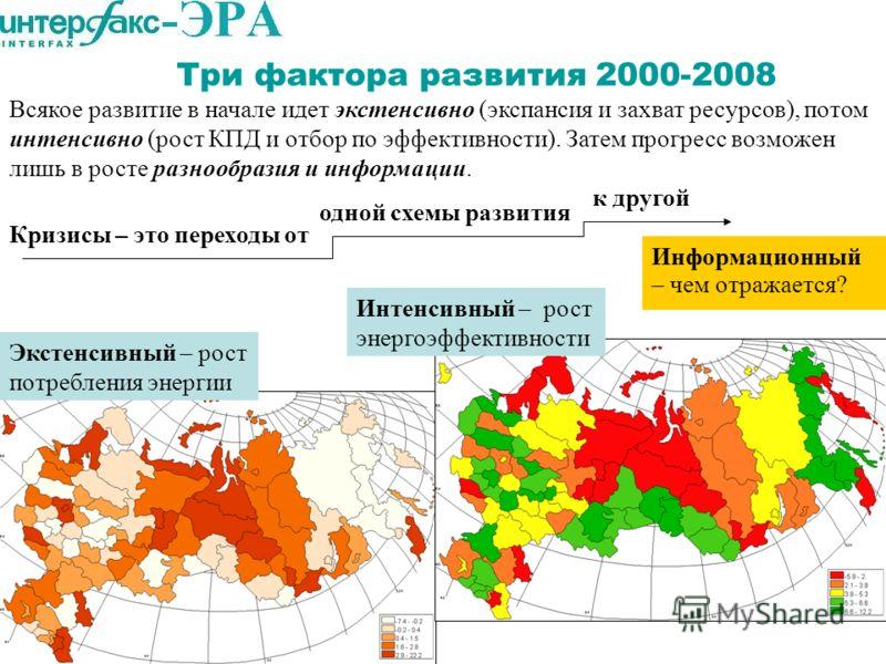 Информационный – чем отражается? Три фактора развития 2000-2008 Экстенсивный – рост потребления энергии Всякое развитие в начале идет экстенсивно (экспансия и захват ресурсов), потом интенсивно (рост КПД и отбор по эффективности). Затем прогресс возм