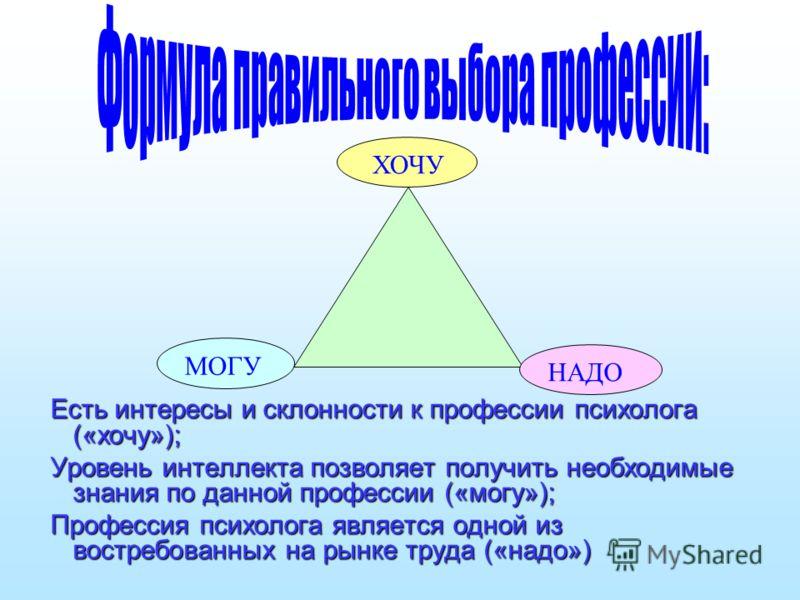 Есть интересы и склонности к профессии психолога («хочу»); Есть интересы и склонности к профессии психолога («хочу»); Уровень интеллекта позволяет получить необходимые знания по данной профессии («могу»); Уровень интеллекта позволяет получить необход