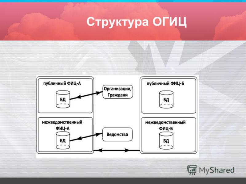 Структура ОГИЦ