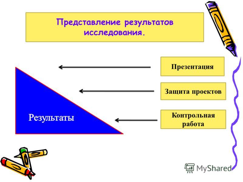 Презентация Защита проектов Контрольная работа Представление результатов исследования.