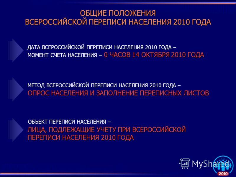0 ЧАСОВ 14 ОКТЯБРЯ 2010 ГОДА ДАТА ВСЕРОССИЙСКОЙ ПЕРЕПИСИ НАСЕЛЕНИЯ 2010 ГОДА – МОМЕНТ СЧЕТА НАСЕЛЕНИЯ – 0 ЧАСОВ 14 ОКТЯБРЯ 2010 ГОДА МЕТОД ВСЕРОССИЙСКОЙ ПЕРЕПИСИ НАСЕЛЕНИЯ 2010 ГОДА – ОПРОС НАСЕЛЕНИЯ И ЗАПОЛНЕНИЕ ПЕРЕПИСНЫХ ЛИСТОВ ОБЪЕКТ ПЕРЕПИСИ НАС