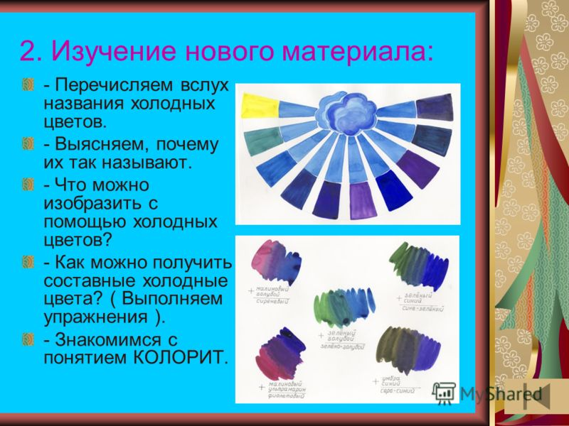 2. Изучение нового материала: - Перечисляем вслух названия холодных цветов. - Выясняем, почему их так называют. - Что можно изобразить с помощью холодных цветов? - Как можно получить составные холодные цвета? ( Выполняем упражнения ). - Знакомимся с
