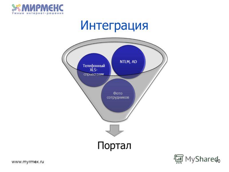 www.myrmex.ru Интеграция 10 Портал Фото сотрудников Телефонный XLS- справочник NTLM, AD 6