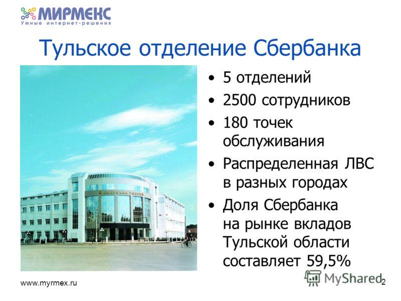 www.myrmex.ru Тульское отделение Сбербанка 5 отделений 2500 сотрудников 180 точек обслуживания Распределенная ЛВС в разных городах Доля Сбербанка на рынке вкладов Тульской области составляет 59,5% 2