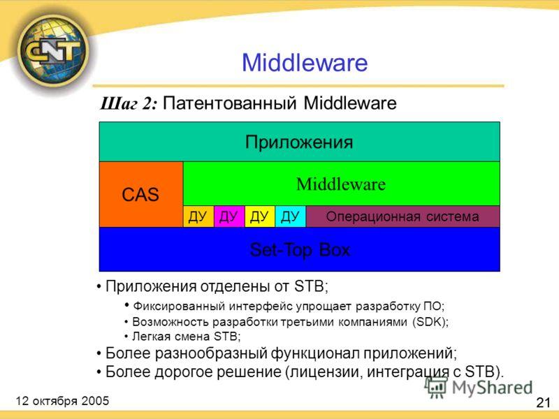 12 октября 2005 21 Middleware Set-Top Box Операционная система Middleware CAS ДУ Приложения Шаг 2: Патентованный Middleware Приложения отделены от STB; Фиксированный интерфейс упрощает разработку ПО; Возможность разработки третьими компаниями (SDK);