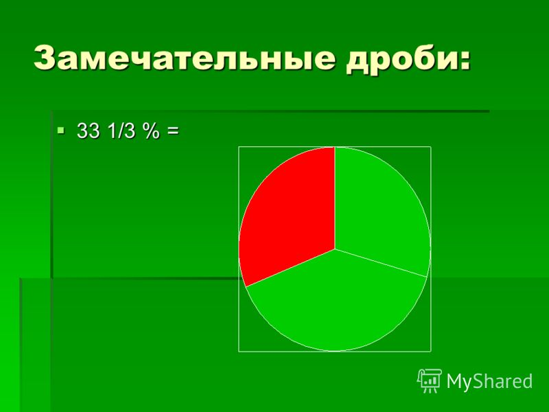 Замечательные дроби: 33 1/3 % = 33 1/3 % =