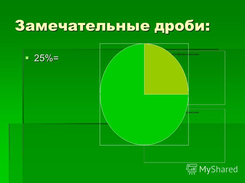 Замечательные дроби: 25%= 25%=