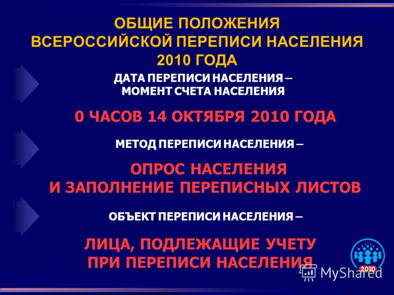 ДАТА ПЕРЕПИСИ НАСЕЛЕНИЯ – МОМЕНТ СЧЕТА НАСЕЛЕНИЯ 0 ЧАСОВ 14 ОКТЯБРЯ 2010 ГОДА МЕТОД ПЕРЕПИСИ НАСЕЛЕНИЯ – ОПРОС НАСЕЛЕНИЯ И ЗАПОЛНЕНИЕ ПЕРЕПИСНЫХ ЛИСТОВ ОБЪЕКТ ПЕРЕПИСИ НАСЕЛЕНИЯ – ЛИЦА, ПОДЛЕЖАЩИЕ УЧЕТУ ПРИ ПЕРЕПИСИ НАСЕЛЕНИЯ ОБЩИЕ ПОЛОЖЕНИЯ ВСЕРОССИ