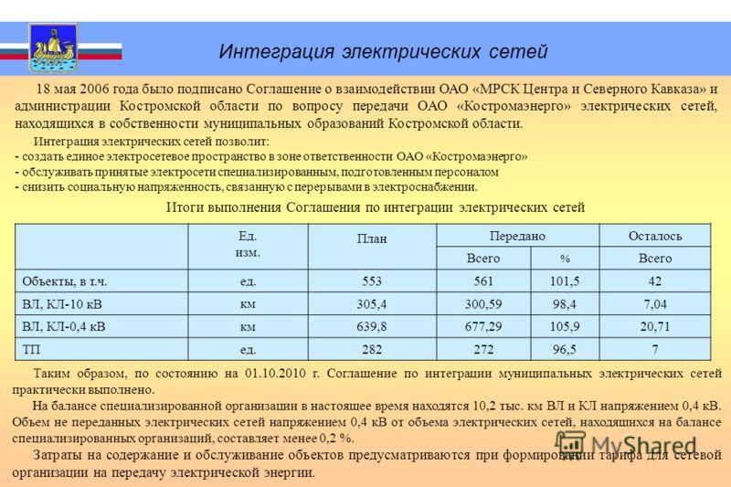 18 мая 2006 года было подписано Соглашение о взаимодействии ОАО «МРСК Центра и Северного Кавказа» и администрации Костромской области по вопросу передачи ОАО «Костромаэнерго» электрических сетей, находящихся в собственности муниципальных образований