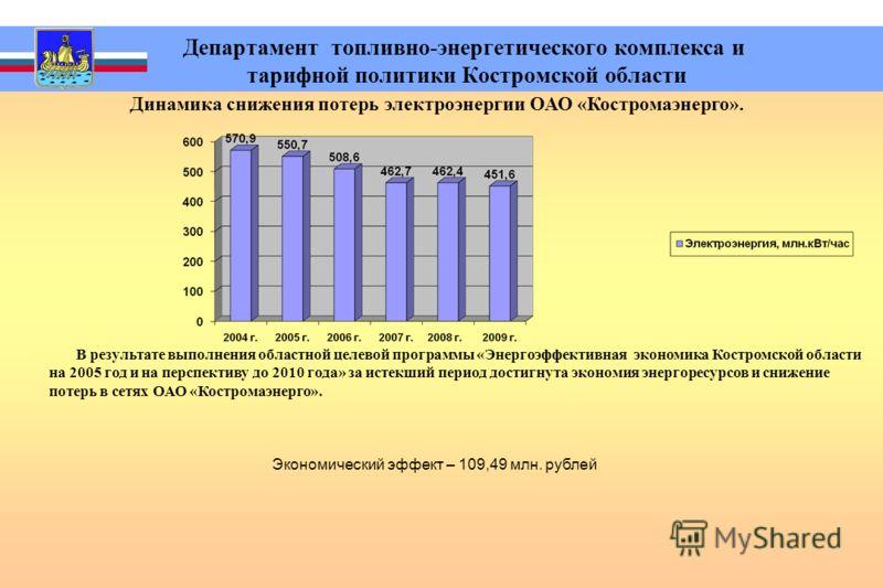 Департамент топливно-энергетического комплекса и тарифной политики Костромской области Динамика снижения потерь электроэнергии ОАО «Костромаэнерго». В результате выполнения областной целевой программы «Энергоэффективная экономика Костромской области