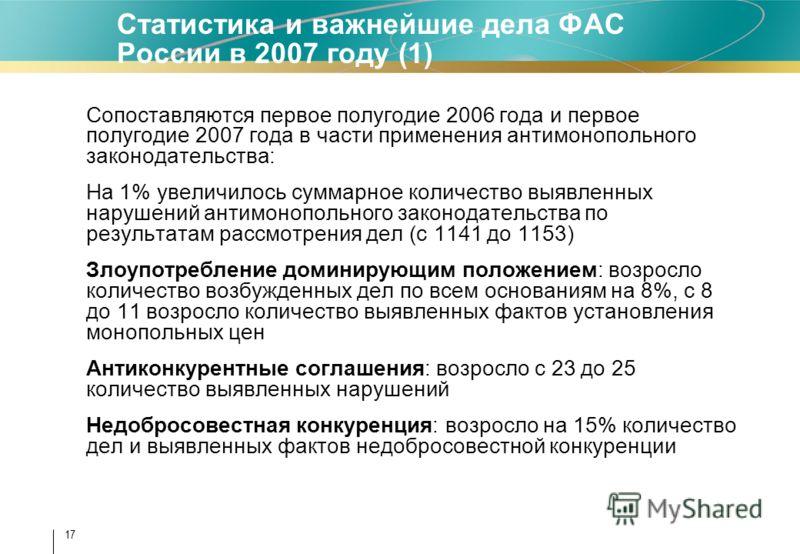 17 Статистика и важнейшие дела ФАС России в 2007 году (1) Сопоставляются первое полугодие 2006 года и первое полугодие 2007 года в части применения антимонопольного законодательства: На 1% увеличилось суммарное количество выявленных нарушений антимон