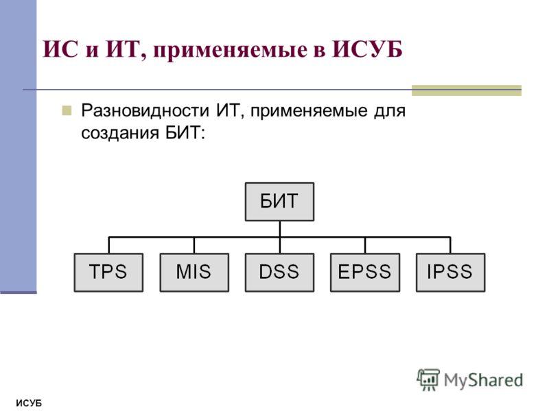 ИС и ИТ, применяемые в ИСУБ Разновидности ИТ, применяемые для создания БИТ: ИСУБ