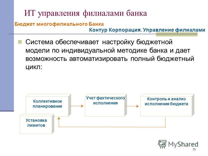 75 ИТ управления филиалами банка Система обеспечивает настройку бюджетной модели по индивидуальной методике банка и дает возможность автоматизировать полный бюджетный цикл: Бюджет многофилиального Банка Контур Корпорация. Управление филиалами Коллект