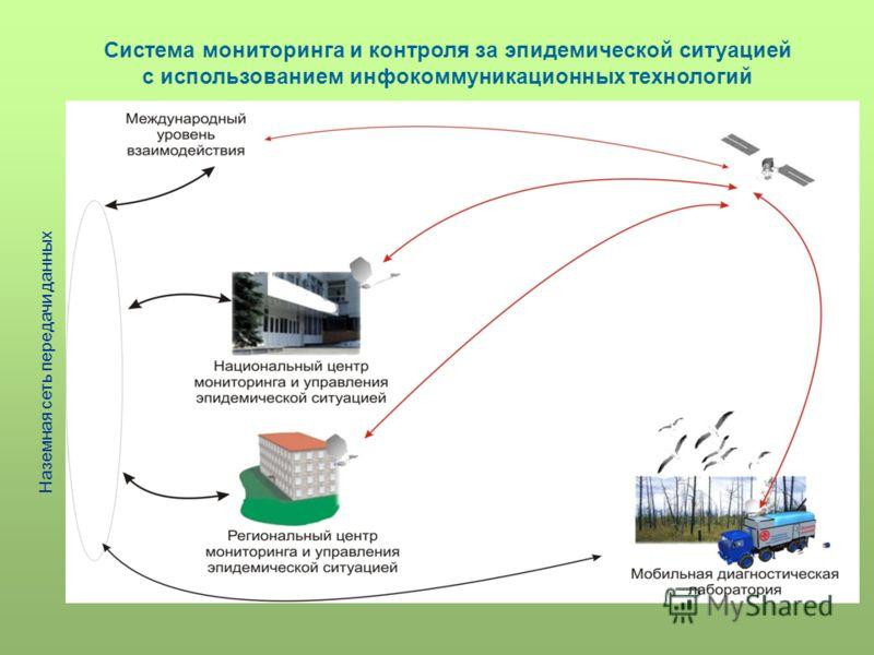 Система мониторинга и контроля за эпидемической ситуацией с использованием инфокоммуникационных технологий Наземная сеть передачи данных