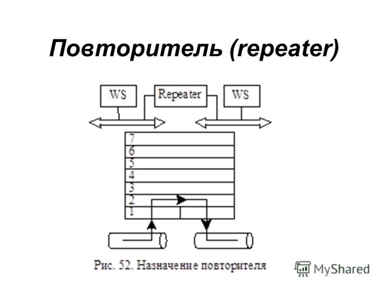 Повторитель (repeater)