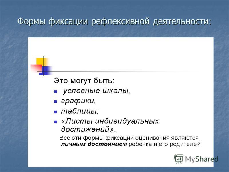 Формы фиксации рефлексивной деятельности: