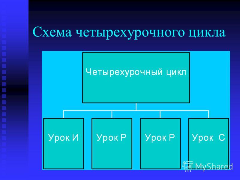 Схема четырехурочного цикла