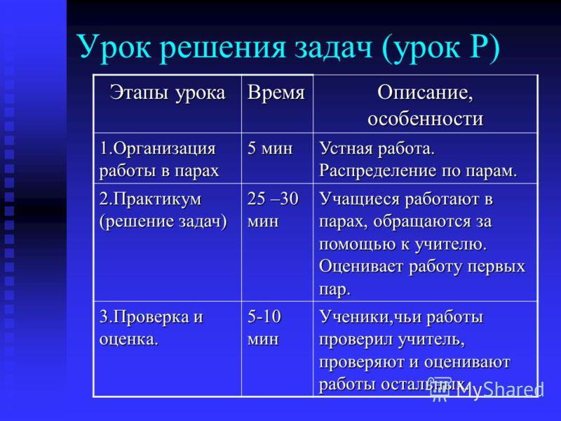 Урок решения задач (урок Р) Этапы урока Время Описание, особенности 1.Организация работы в парах 5 мин Устная работа. Распределение по парам. 2.Практикум (решение задач) 25 –30 мин Учащиеся работают в парах, обращаются за помощью к учителю. Оценивает